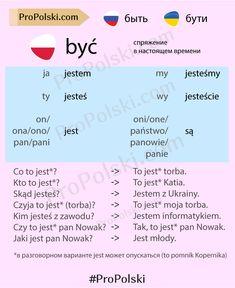 Learn Polish, Polish To English, Polish Language, Learning, Languages, Study, Art, Words, School