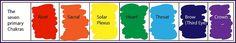 Balancing Chakras with Color Exercise balancedwomensblog.com