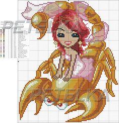 girl zodiac set 2/12