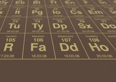 Periodic Table of Social Issues - Special Open Edition