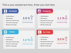 We offer a great collection of Social Media Slide Templates including Social Media Share Dashboard to help you create stunning presentations. Buy Social Media Templates now Social Media Bar, Social Media Detox, Social Media Marketing, Marketing Dashboard, Marketing Proposal, Digital Campaign, Dashboard Template, Business Performance, Proposal Templates