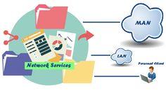 Gambar-Sifat-Jaringan-Resource-Sharing