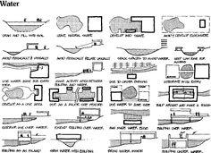 T site analysis white pdf edward