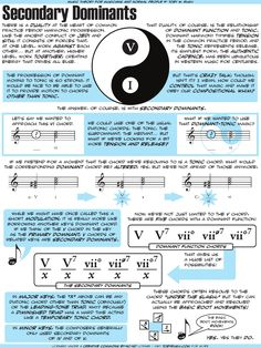 A description of secondary dominant chords and their use by composers of the common practice period.