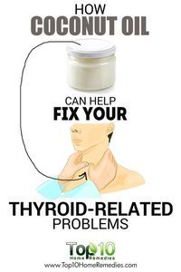 How Coconut Oil Can Help Fix Your Thyroid-Related Problems