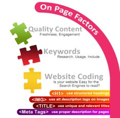 Get increase search engine rankings for your website from our affordable on page SEO packages. We offer cheap on page SEO services for small and medium size businesses. P's Of Marketing, Search Engine Marketing, Digital Marketing, Seo Optimization, Search Engine Optimization, Seo Website Design, Engagement Tips, Seo Help, Seo Packages