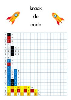 Crack the code;nl - Crack the code; Educational Leadership, Educational Technology, Computational Thinking, Busy Boxes, Coding For Kids, Mobile Learning, Learning Quotes, Primary Education, Tot School