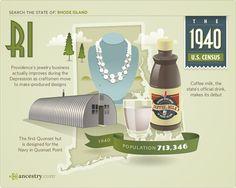 #Rhode Island #1940 #1940 Census