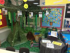 African Jungle Role Play Maths Display, Classroom Displays, African Jungle, African Animals, Jungle Party, Jungle Theme, Handas Surprise, Reading Corner Classroom, Role Play Areas