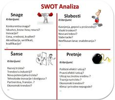 google swot strenghts weakness vrin Google swot analysis (a) strengths 1 google – already number one search engine has established a brand name, in which  weaknesses 1 many spammers manipulate .
