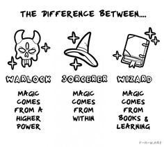 The difference between the three basic magic classes--->for writing purposes I'm not becoming a warlock