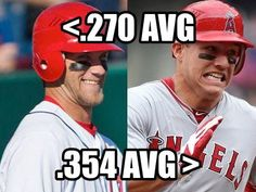 Bryce Harper vs. Mike Trout   I just wonder who's better.........