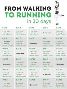 7 Common Cardio Mistakes That Sabotage Your Weight Loss - Fitness Tips Weight Loss Challenge, Weight Loss Plans, Workout Challenge, Best Weight Loss, Running Challenge, Workout Plans, Detox Challenge, Running Plan, Health Challenge