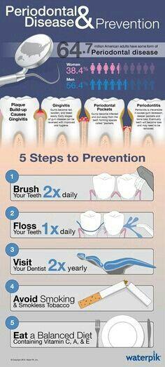 5 steps to prevention