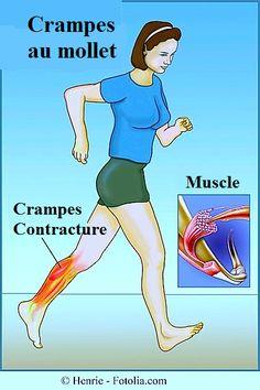 crampe, cuisse, douleur, fatigue, contraction, massage