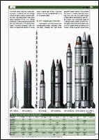 Dong Feng - raketový arzenál Říše Středu