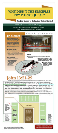 If Jesus identified Judas as his betrayer at the Last Supper, why did the disciples just let him walk out? A little context is all you need to discover new dimensions into the stories of Scripture—even the ones you know by heart. Content adapted from the NIV Cultural Backgrounds Study Bible. #ContextChangesEverything