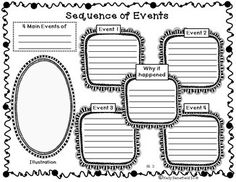 Reading Graphic Organizers for Informational Texts Grades