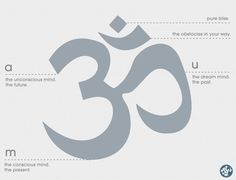 Everything that has happened, is happening and will happen. Around us and within us and us. The sound of all the vibration in the universe. This is what we talk about when we talk about AUM (or om!). Here is a very simple look at the symbolism of the symbol.