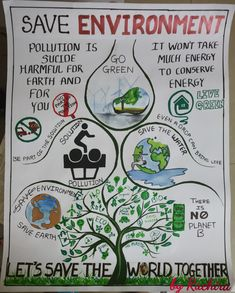 Slogan On Save Environment, Save Environment Poster Drawing, Save Water Poster Drawing, World Environment Day Posters, Save Earth Posters, Poster On Earth Day, Save Mother Earth Poster, Save Earth Drawing, Drawing For Kids