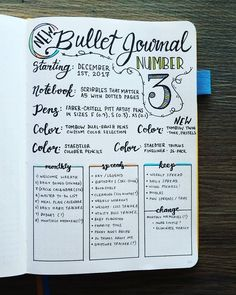 my_blue_sky_design Starting Bullet Journal #3 I'm supposed to move into my third Bullet Journal today. It won't happen because I'm up to my eyeballs in making stickers, but I've made a list of what I want to see in my next journal! Of course, I'm sticking with my beloved @scribblesthatmatter A5 with Dotted Pages and am trying it in green. This is a list of what other tools I'll be using, with a video coming early next week of an updated My Favorite Supplies.