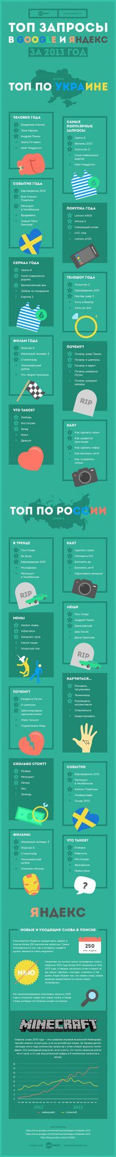 Инфографика: ТОП запросы года в Google и Яндекс в 2013 году - SeoProfy