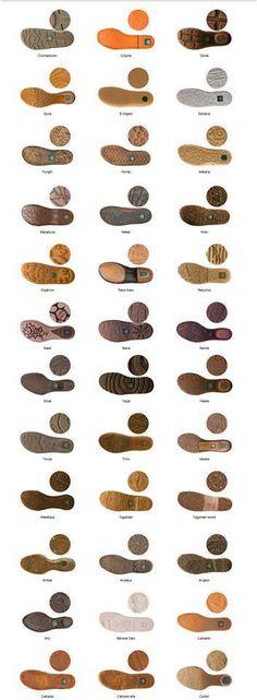 Tässä El Naturalistan DNA: uniikit pohjat!    Mallien tarina alkaa pohjan inspiraatiosta. Temppelit, savimajat, sienimetsä, puun runko...El Naturalistan kengillä kävelet läpi elämän aikamoisen matkan, vaikka et kotipolultasi kauaksi kulkisikaan!    Millä pohjilla sinä kuljet kesäsi?