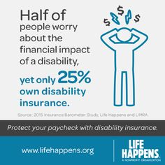 Disability Insurance Quote Enchanting Lifeinsuranceawarenessmonth  Life Insurance  Pinterest  Life .