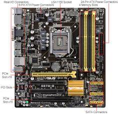 Asus Intel Q87M-E/CSM Motherboard