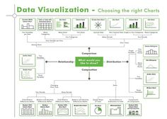 Analysts: When presenting a finding, how do you decide on the best data views and sequence? - Quora