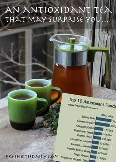 A Tea Rich in Antioxidants