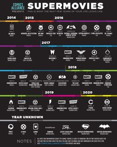 A Timeline for your next 6 years of Comic Book Movies (so far)