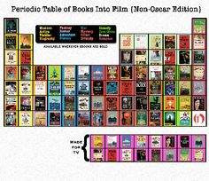 The Periodic Table of Books Into Film -- another fun periodic table with books.