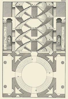 Sketch & model of staircases by Leonardo da Vinci... at Sixten Sason in wonderland