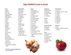 תמונה מאת http://livinghappywithibs.files.wordpress.com/2013/04/high-fodmap-foods-to-avoid-by-food-group-20140406.jpg.