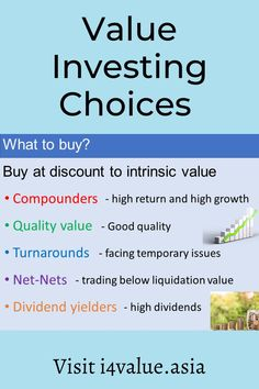 Value Investing, Investing In Stocks, Investing Money, Fundamental Analysis, Technical Analysis, Intrinsic Value, Value Stocks, Dividend Investing, Behavioral Issues
