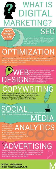 What is Digital Marketing? It´s: SEO, Optimizing, Web Design, Copywriting, Social Media, Analytics & Advertising  #infographic #digitalmarketing