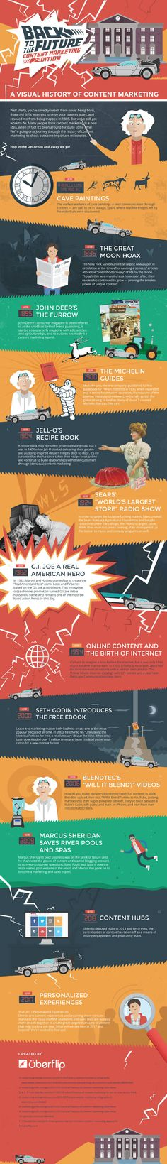 Content marketing history goes well back to the 19th century - maybe even prehistory. Check out these classic content marketing examples in this infographic overview of content history.