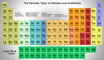 books of the bible periodic table. Decoration for the Crafts Lab