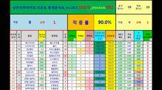 [한국어]_18 ROUND_2016.02.29.001_Football Betting Tips Predictions Table_프로...