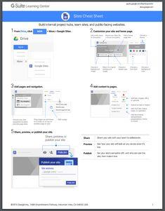 The New Google Sites Cheat Sheet for Teachers