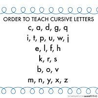 Tips For Teaching Cursive Writing And Why You Should Teach It