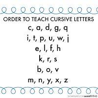 Cursive letter order