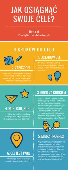 Hattu - Jak osiagać swoje cele - infografika