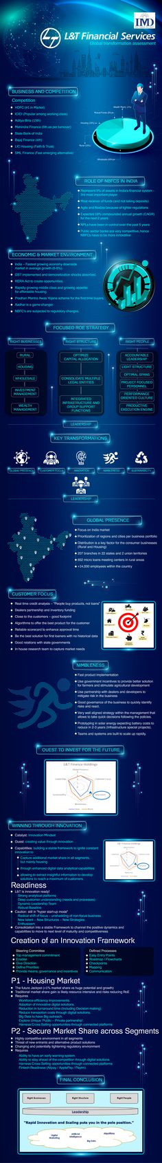 Fiverr freelancer will provide Infographic Design services and design a modern and professional infographic including Data Points Included within 3 days My Design, Graphic Design, Information Design, Data Visualization, Service Design, Infographics, Digital Marketing, Innovation, Finance