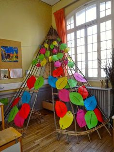 Awesome Reading Corners For Kids