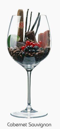Cabernet Sauvignon (red) | Aromas of red currant, green bell pepper, vanilla pod, tobacco, dark chocolate, coffee, bacon | France