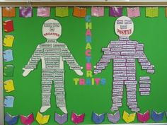 Character Traits Bulletin Board-Positive and Negative...