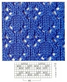 How to Knit the Diagonal Chevron Zigzag Knit Stitch Pattern Lace Knitting Stitches, Lace Knitting Patterns, Knitting Charts, Lace Patterns, Loom Knitting, Knitting Designs, Knitting Projects, Stitch Patterns, Gilet Crochet