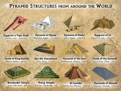 Ascension Earth ~ Fresh content posted throughout the day!  : Pyramid structures from around the world